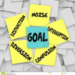 goal-distraction-diversion-noise-interruption-confusion-sticky-n-word-note-surrounded-distractions-diversions-interruptions-46363377