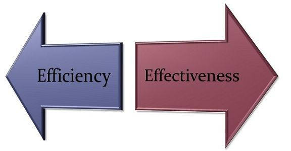 A closer look at efficiency and effectiveness